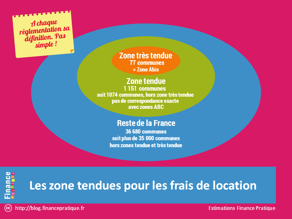location appartement zone tendue